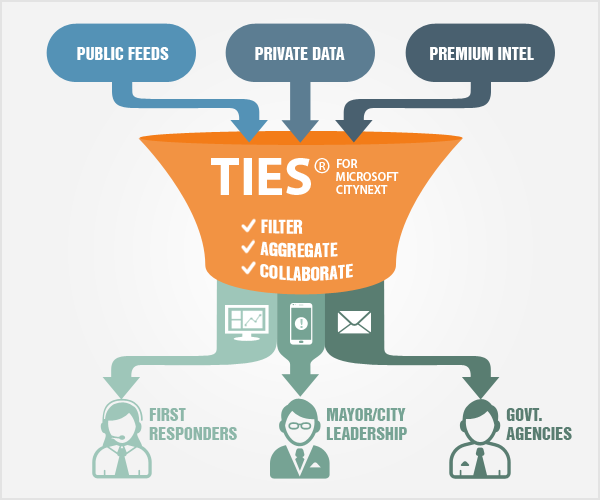 TIES-Funnel-infographic