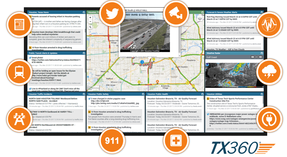 TX360 provides situational awareness for every need.